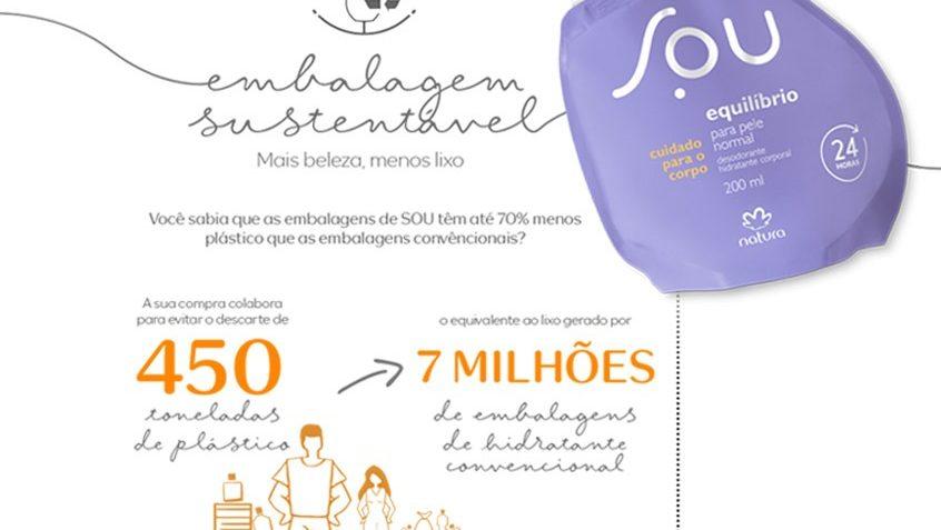 sustentabilidade-embalagem-sustentavel