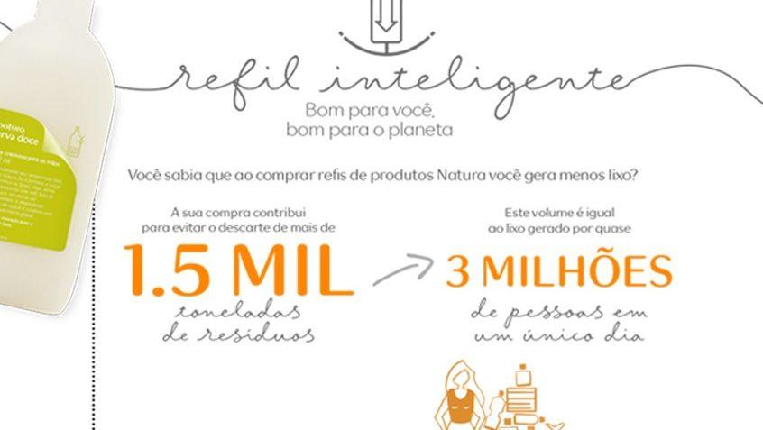sustentabilidade-refil-inteligente